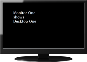 Image of Monitor One Desktop one